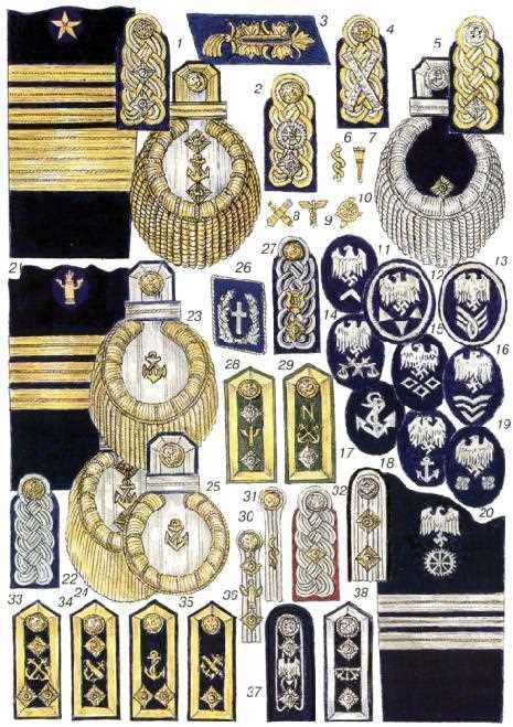 Образцы знаков различия адмиралов, офицеров, военных чиновников и старших унтер-офицеров немецкого военного флота (Кригсмарине) Kriegsmarine.