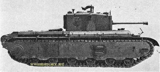 История создания британских бронетанковых войск