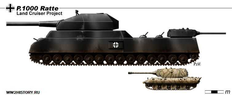 Немецкий сверхтяжелый танк «Крыса» (Ratte) Landkreuzer P.1000 Ratte